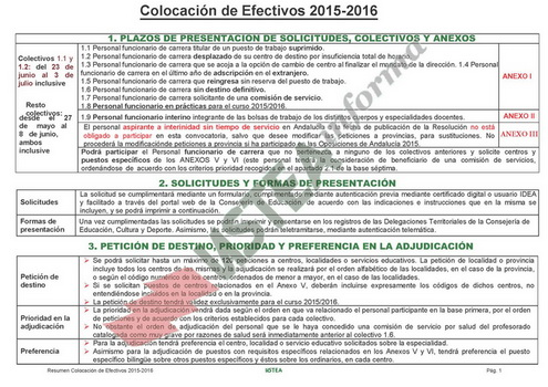 Calendario Oposiciones 2019 Andalucia.Colocacion De Efectivos