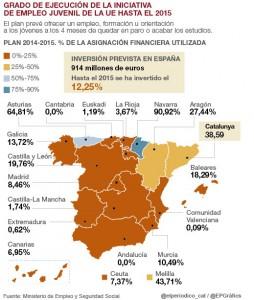 Inversion_FondosEuropeos