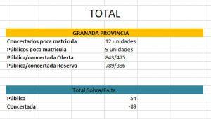 Total_provincia_Granada