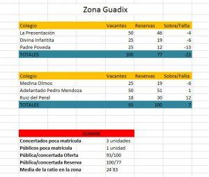 Zona_Guadix