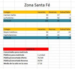 Zona_Santafe