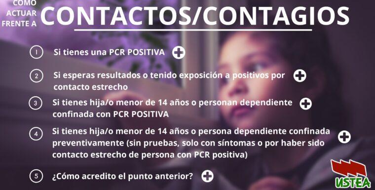 Cómo actuar en caso de ser contacto estrecho, positivo o tener persona dependiente o menor de 14 años en cuarentena por COVID